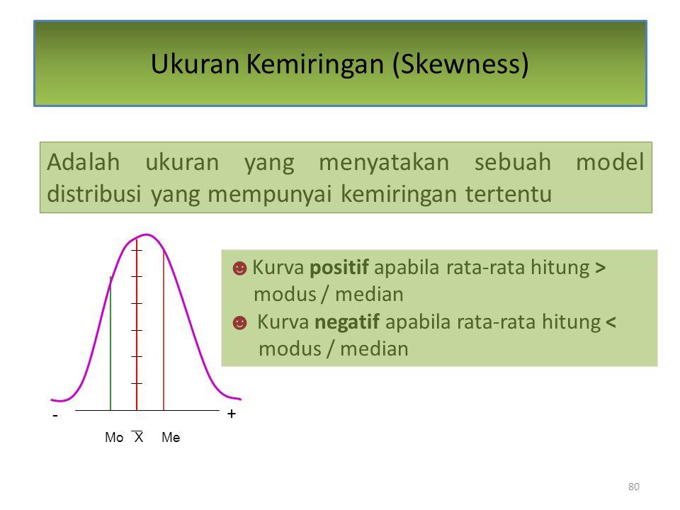 80 Ukuran Kemiringan (Skewness) Adalah ukuran yang menyatakan sebuah model distribusi yang mempunyai kemiringan tertentu Mo X Me + - ☻ Kurva positif apabila rata-rata hitung > modus / median ☻ Kurva negatif apabila rata-rata hitung < modus / median