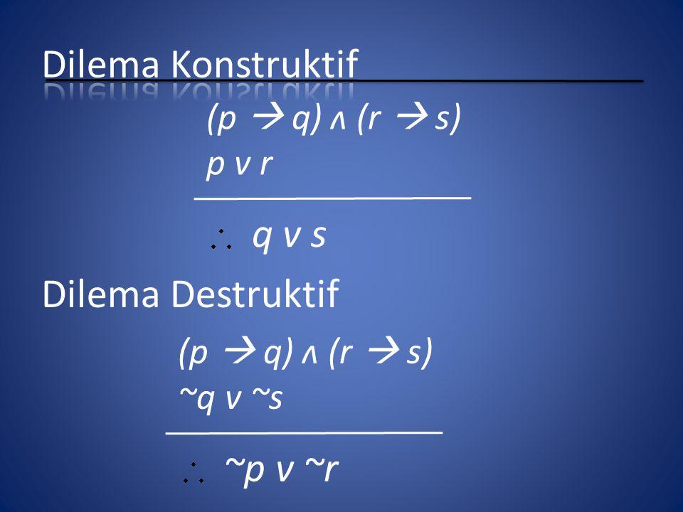 Dilema Destruktif (p  q) ʌ (r  s) p v r q v s (p  q) ʌ (r  s) ~q v ~s ~p v ~r