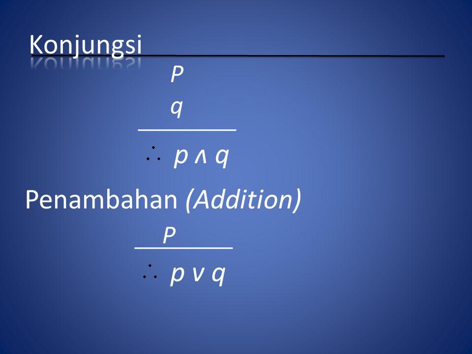 Penambahan (Addition) PqPq p ʌ q P p v q