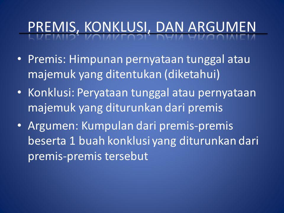 Premis: Himpunan pernyataan tunggal atau majemuk yang ditentukan (diketahui) Konklusi: Peryataan tunggal atau pernyataan majemuk yang diturunkan dari
