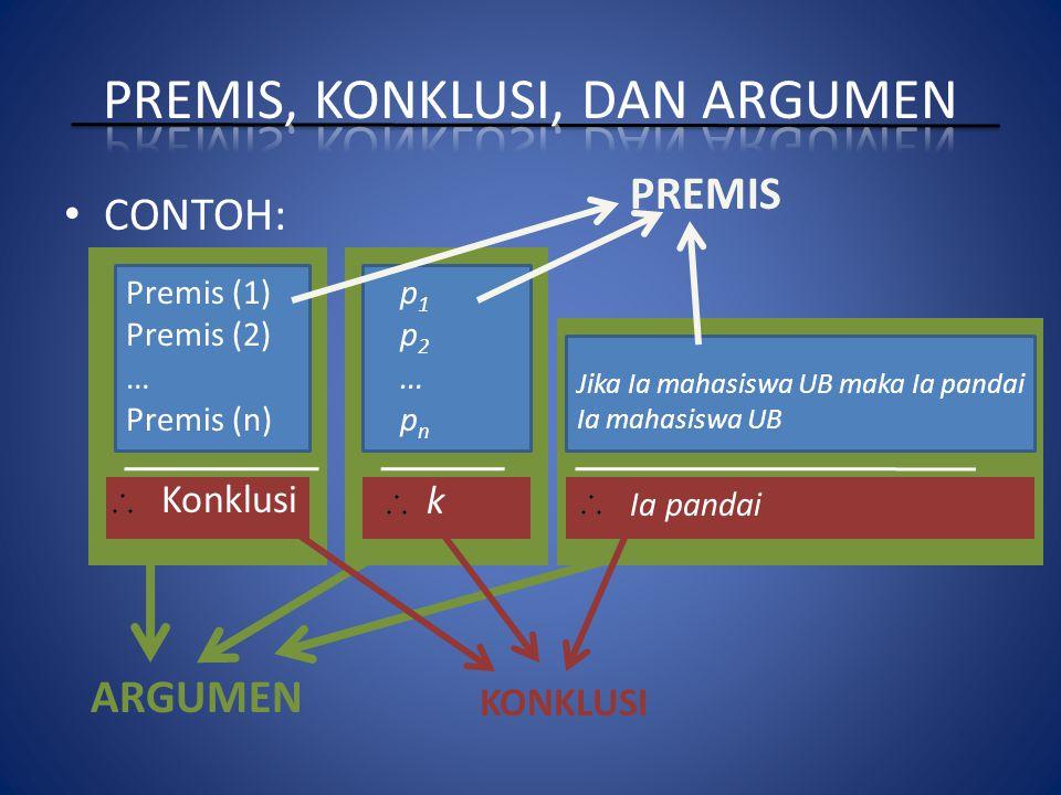 CONTOH: Premis (1) Premis (2) … Premis (n) Konklusi p1p2…pnp1p2…pn k Jika Ia mahasiswa UB maka Ia pandai Ia mahasiswa UB Ia pandai ARGUMEN KONKLUSI PR