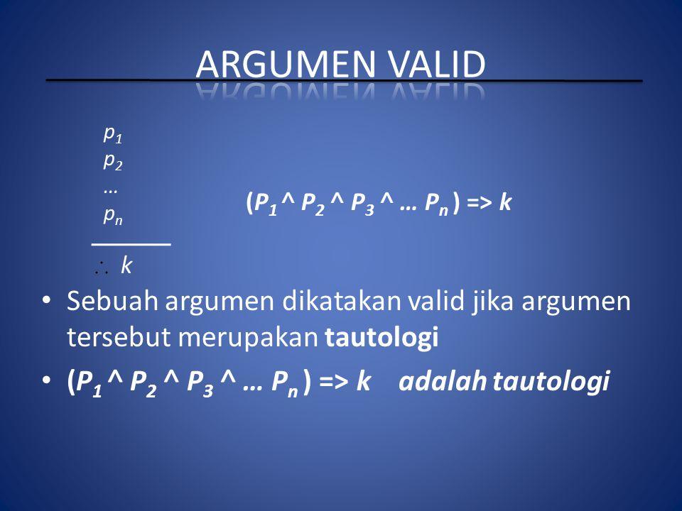 Sebuah argumen dikatakan valid jika argumen tersebut merupakan tautologi (P 1 ˄ P 2 ˄ P 3 ˄ … P n ) => k adalah tautologi p1p2…pnp1p2…pn k (P 1 ˄ P 2