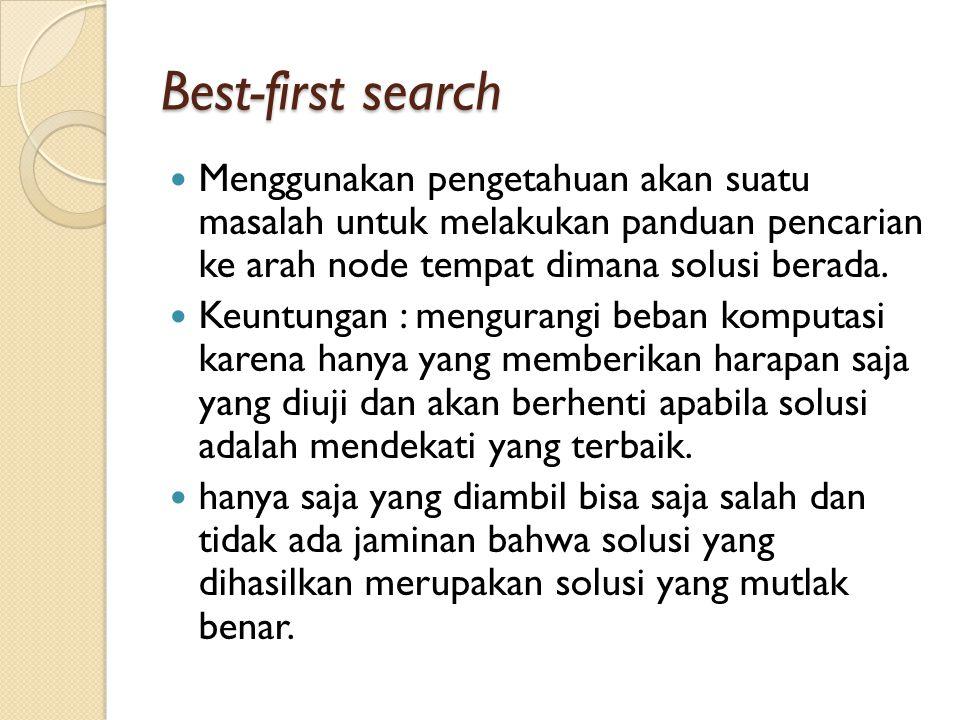 Best-first search Menggunakan pengetahuan akan suatu masalah untuk melakukan panduan pencarian ke arah node tempat dimana solusi berada.