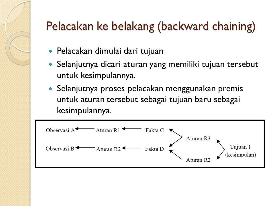 Pelacakan ke belakang (backward chaining) Pelacakan dimulai dari tujuan Selanjutnya dicari aturan yang memiliki tujuan tersebut untuk kesimpulannya.