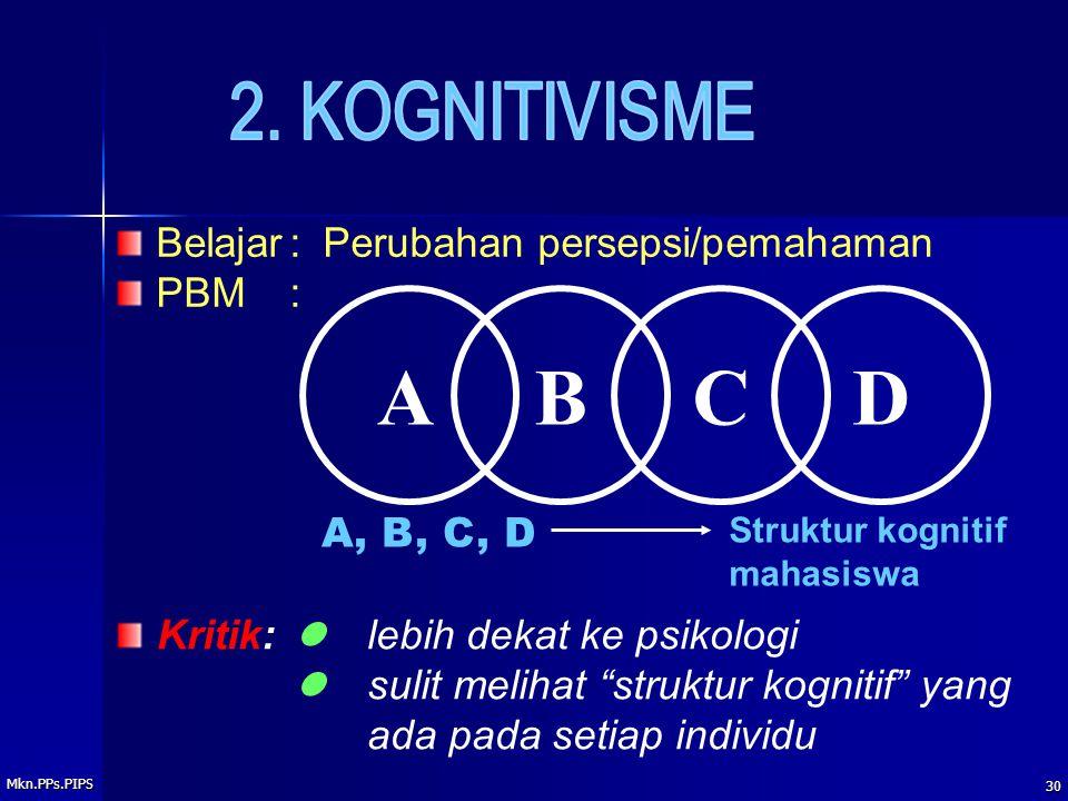 Mkn.PPs.PIPS 30 Belajar: Perubahan persepsi/pemahaman PBM: ABCD A, B, C, D Struktur kognitif mahasiswa Kritik: lebih dekat ke psikologi sulit melihat struktur kognitif yang ada pada setiap individu