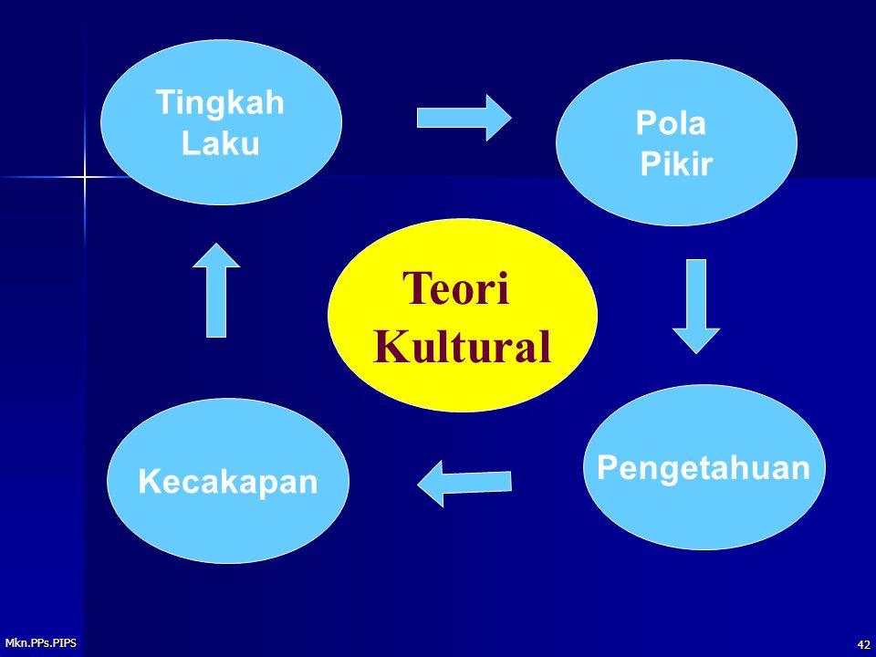 Mkn.PPs.PIPS 42 Teori Kultural Tingkah Laku Pola Pikir Pengetahuan Kecakapan