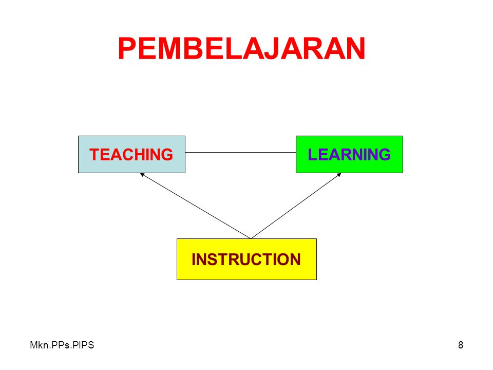 Mkn.PPs.PIPS8 PEMBELAJARAN TEACHINGLEARNING INSTRUCTION