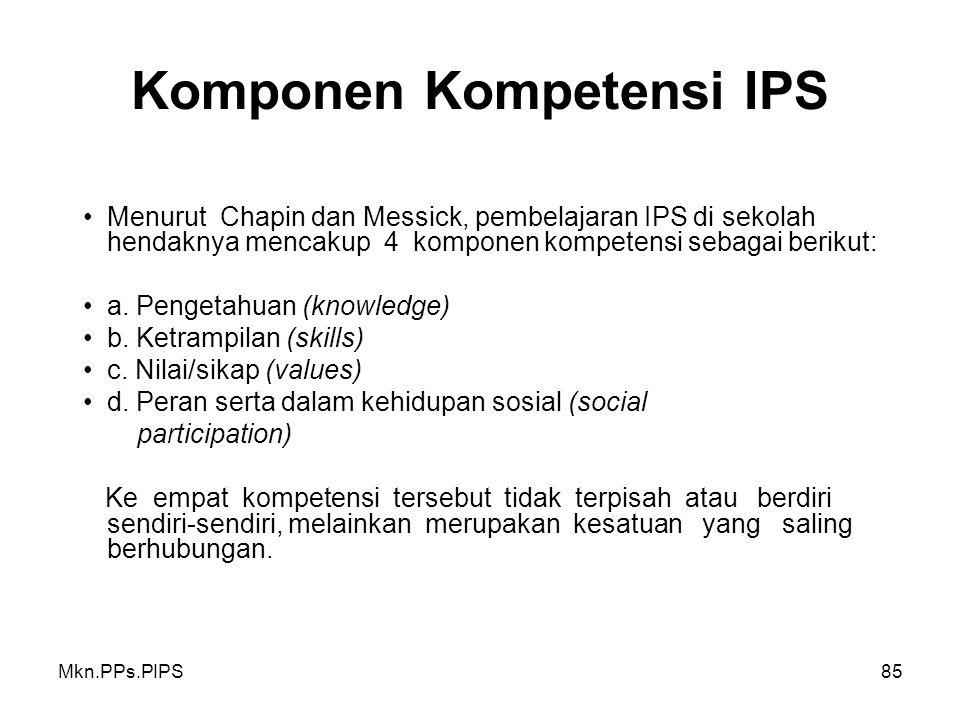 Mkn.PPs.PIPS85 Komponen Kompetensi IPS Menurut Chapin dan Messick, pembelajaran IPS di sekolah hendaknya mencakup 4 komponen kompetensi sebagai berikut: a.
