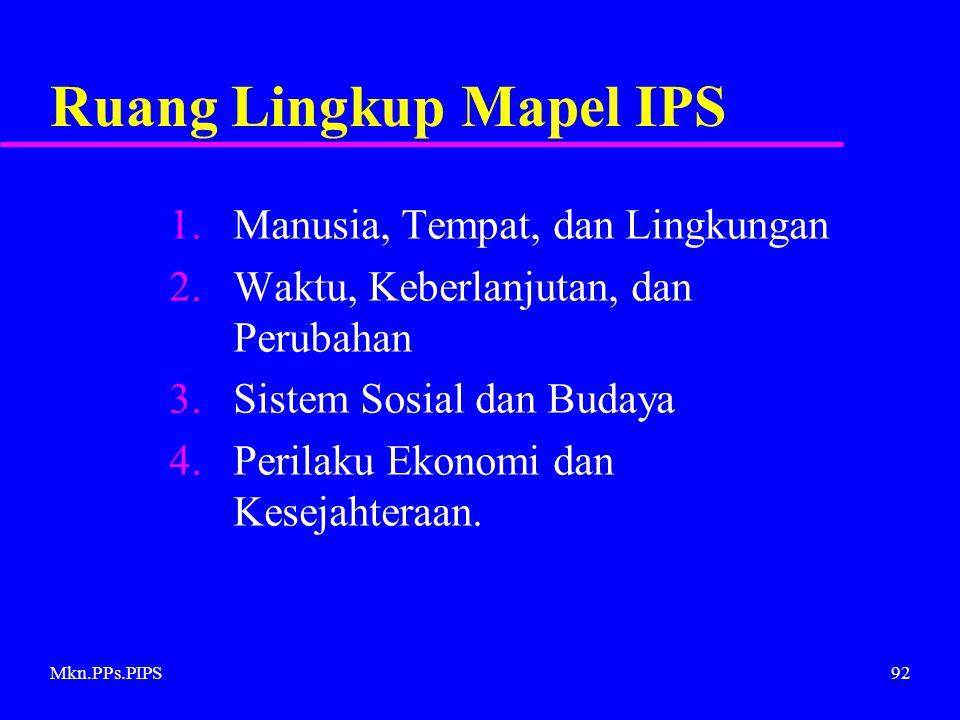 Mkn.PPs.PIPS92 Ruang Lingkup Mapel IPS 1.Manusia, Tempat, dan Lingkungan 2.Waktu, Keberlanjutan, dan Perubahan 3.Sistem Sosial dan Budaya 4.Perilaku Ekonomi dan Kesejahteraan.