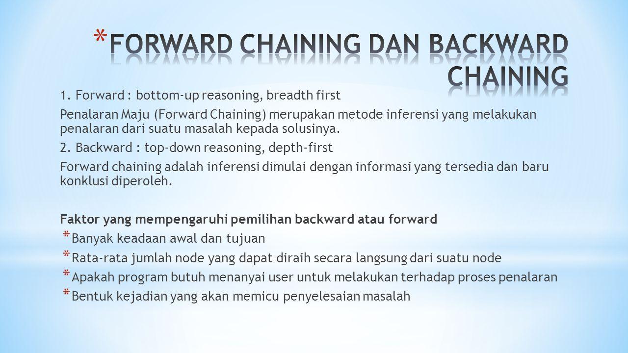 1. Forward : bottom-up reasoning, breadth first Penalaran Maju (Forward Chaining) merupakan metode inferensi yang melakukan penalaran dari suatu masal