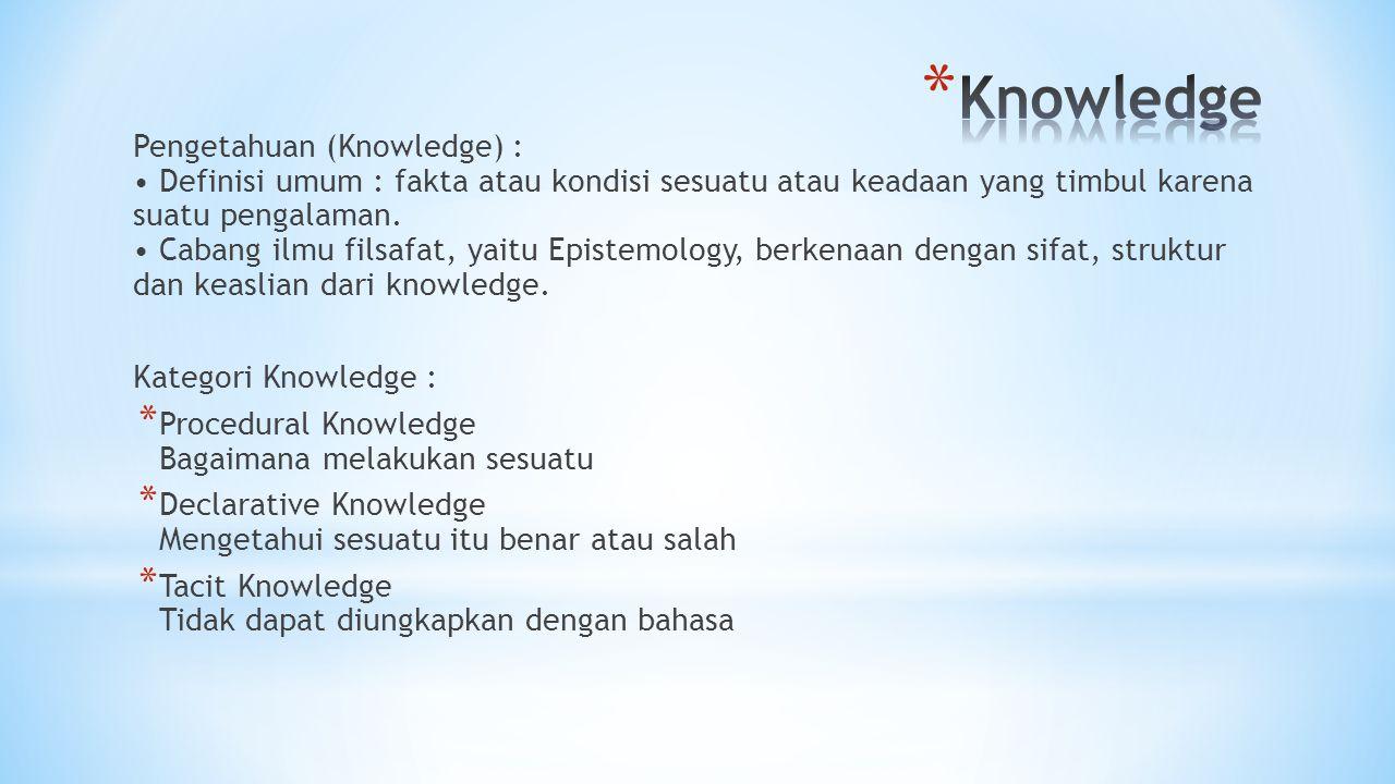 Pengetahuan (Knowledge) : Definisi umum : fakta atau kondisi sesuatu atau keadaan yang timbul karena suatu pengalaman. Cabang ilmu filsafat, yaitu Epi