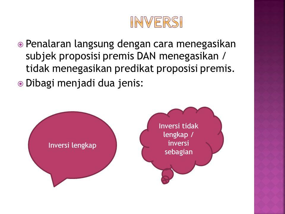  Penalaran langsung dengan cara menegasikan subjek proposisi premis DAN menegasikan / tidak menegasikan predikat proposisi premis.