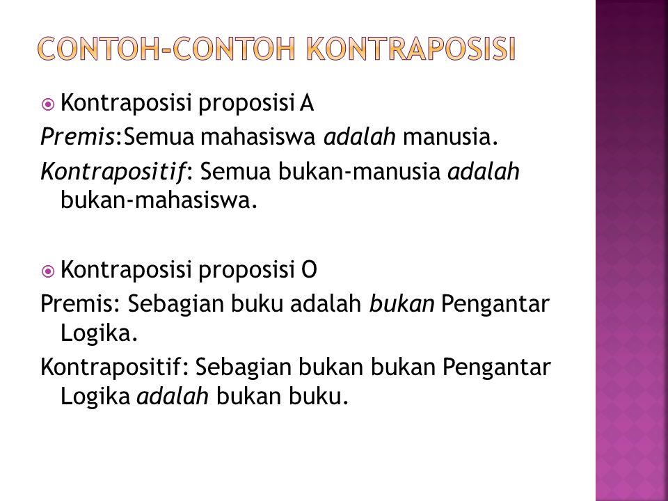  Kontraposisi proposisi A Premis:Semua mahasiswa adalah manusia.