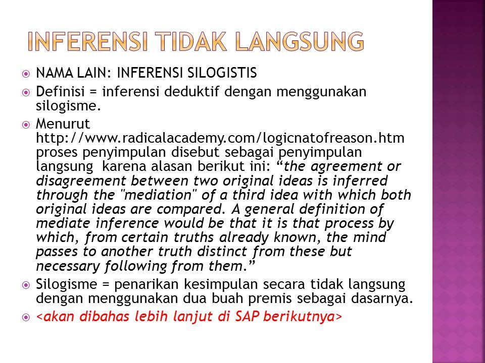  NAMA LAIN: INFERENSI SILOGISTIS  Definisi = inferensi deduktif dengan menggunakan silogisme.