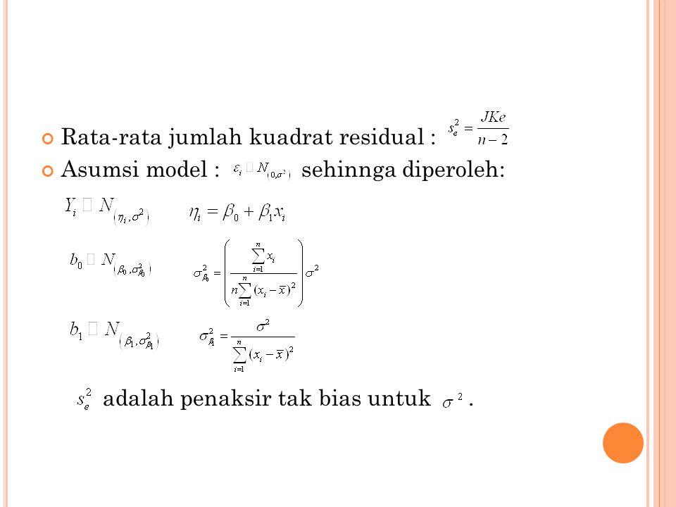 Rata-rata jumlah kuadrat residual : Asumsi model : sehinnga diperoleh: adalah penaksir tak bias untuk.