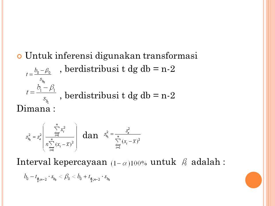 Untuk inferensi digunakan transformasi, berdistribusi t dg db = n-2 Dimana : dan Interval kepercayaan untuk adalah :