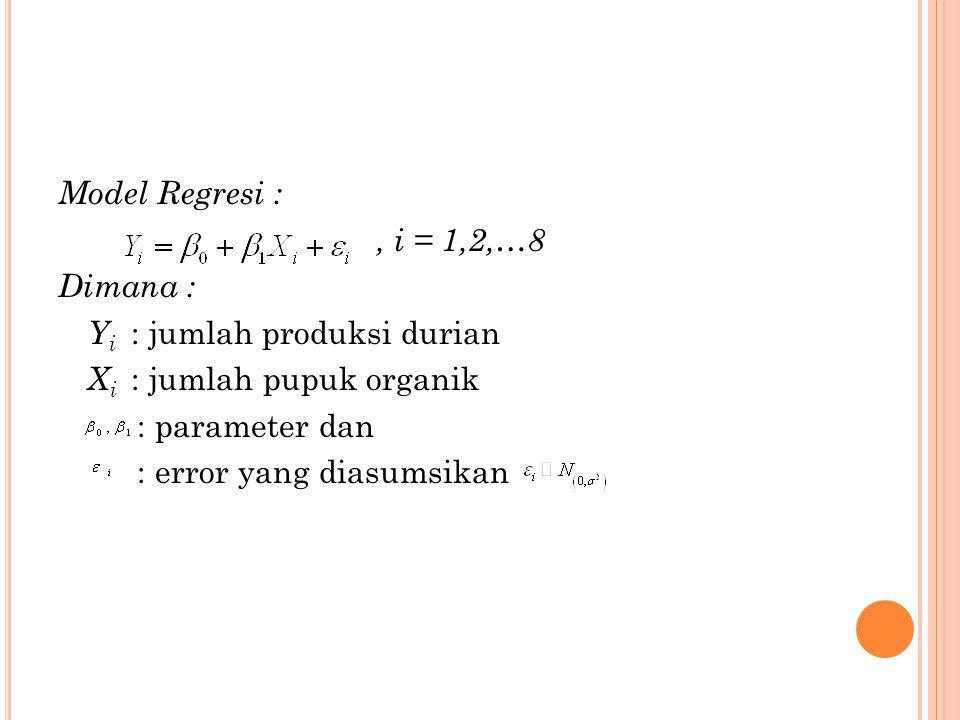 Model Regresi :, i = 1,2,…8 Dimana : Y i : jumlah produksi durian X i : jumlah pupuk organik : parameter dan : error yang diasumsikan