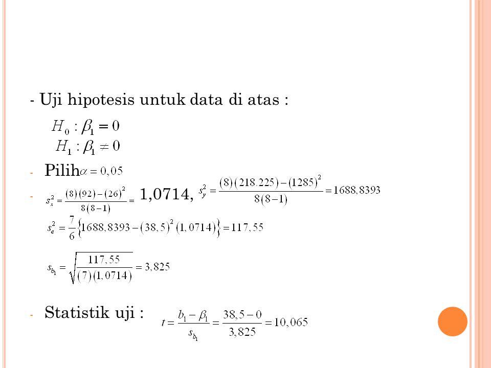 - Uji hipotesis untuk data di atas : - Pilih - 1,0714, - Statistik uji :