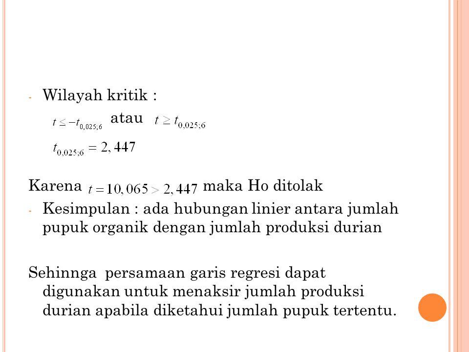 - Wilayah kritik : atau Karena maka Ho ditolak - Kesimpulan : ada hubungan linier antara jumlah pupuk organik dengan jumlah produksi durian Sehinnga p