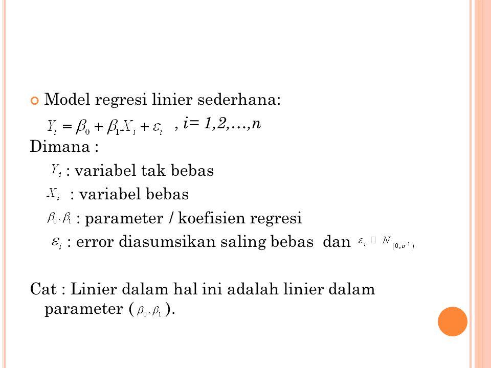 Model regresi linier sederhana:, i= 1,2,…,n Dimana : : variabel tak bebas : variabel bebas : parameter / koefisien regresi : error diasumsikan saling bebas dan Cat : Linier dalam hal ini adalah linier dalam parameter ( ).