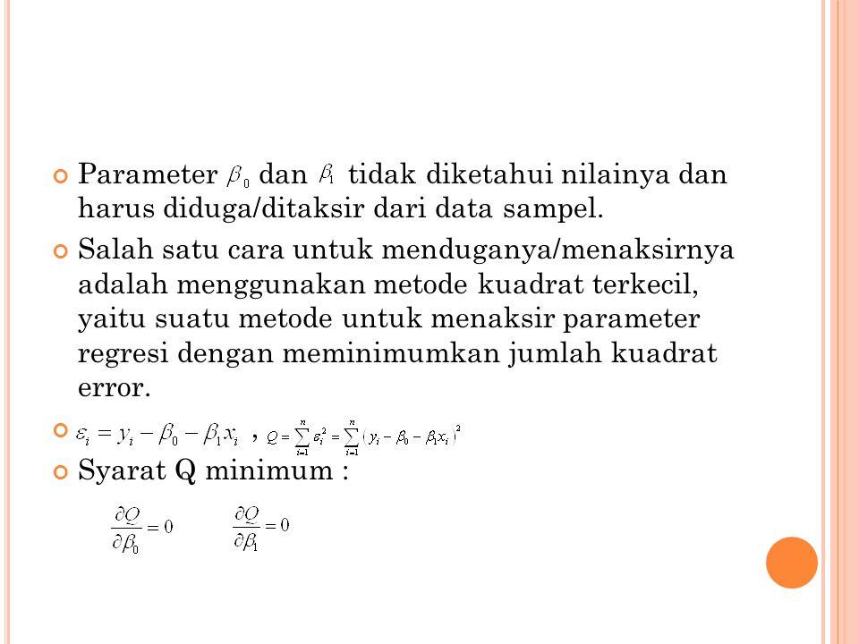 Parameter dan tidak diketahui nilainya dan harus diduga/ditaksir dari data sampel.