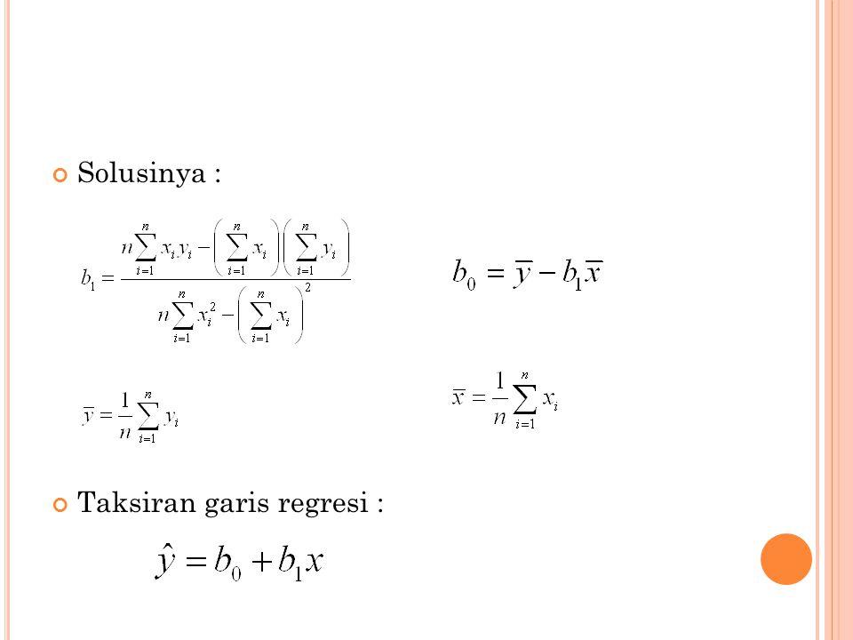 Solusinya : Taksiran garis regresi :