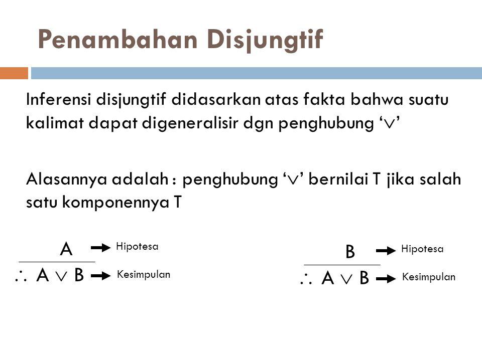 Penambahan Disjungtif Inferensi disjungtif didasarkan atas fakta bahwa suatu kalimat dapat digeneralisir dgn penghubung '  ' Alasannya adalah : penghubung '  ' bernilai T jika salah satu komponennya T A  A  B Hipotesa Kesimpulan B  A  B Hipotesa Kesimpulan
