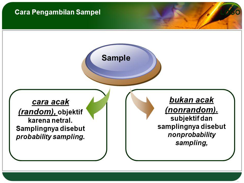 LOGO Cara Pengambilan Sampel Sample bukan acak (nonrandom). subjektif dan samplingnya disebut nonprobability sampling, cara acak (random), objektif ka
