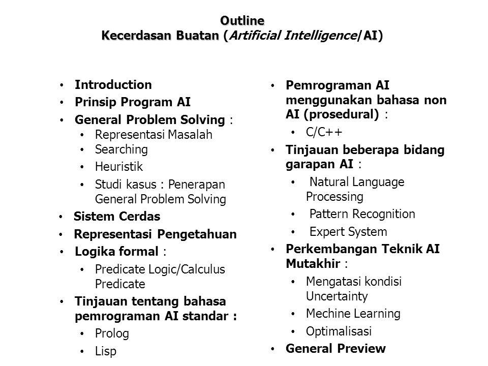 Prinsip Program AI (AI Software Principle)  Ciri khas terpenting Pemrograman(software) AI : Pemrograman simbolik Memecahkan masalah non algoritmik Memanipulasi sifat/type kualitatif ketimbang kuantitatif/Numerik Solusi (pemecahan) tidak mesti eksak Menggunakan pengetahuan untuk memecahkan masalah Setiap bagian program dapat bersifat Independen Dapat belajar dari pengalaman sebelumnya …… .