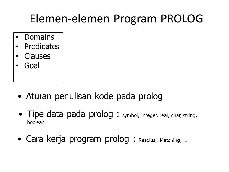 Elemen-elemen Program PROLOG Domains Predicates Clauses Goal Aturan penulisan kode pada prolog Tipe data pada prolog : symbol, integer, real, char, st