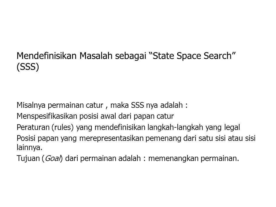 """Mendefinisikan Masalah sebagai """"State Space Search"""" (SSS) Misalnya permainan catur, maka SSS nya adalah : Menspesifikasikan posisi awal dari papan cat"""
