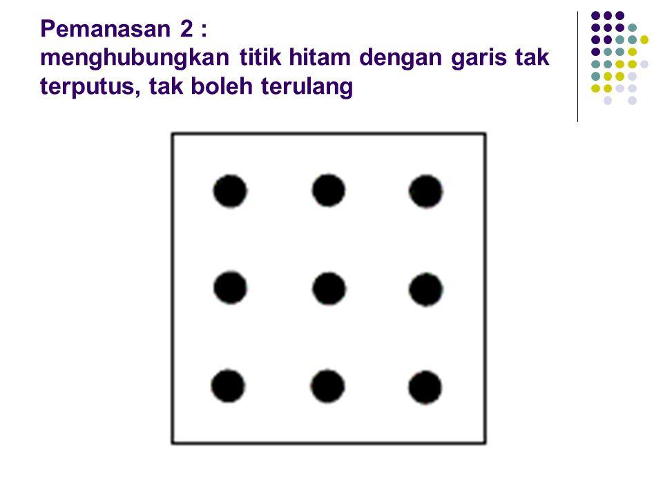 Pemanasan 2 : menghubungkan titik hitam dengan garis tak terputus, tak boleh terulang
