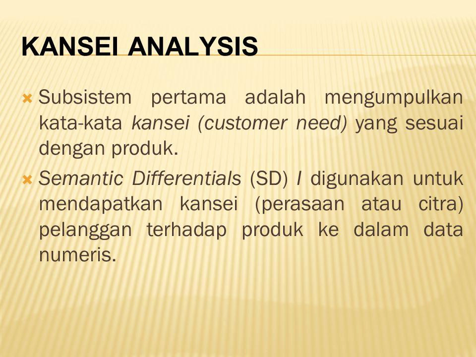  Subsistem pertama adalah mengumpulkan kata-kata kansei (customer need) yang sesuai dengan produk.  Semantic Differentials (SD) I digunakan untuk me
