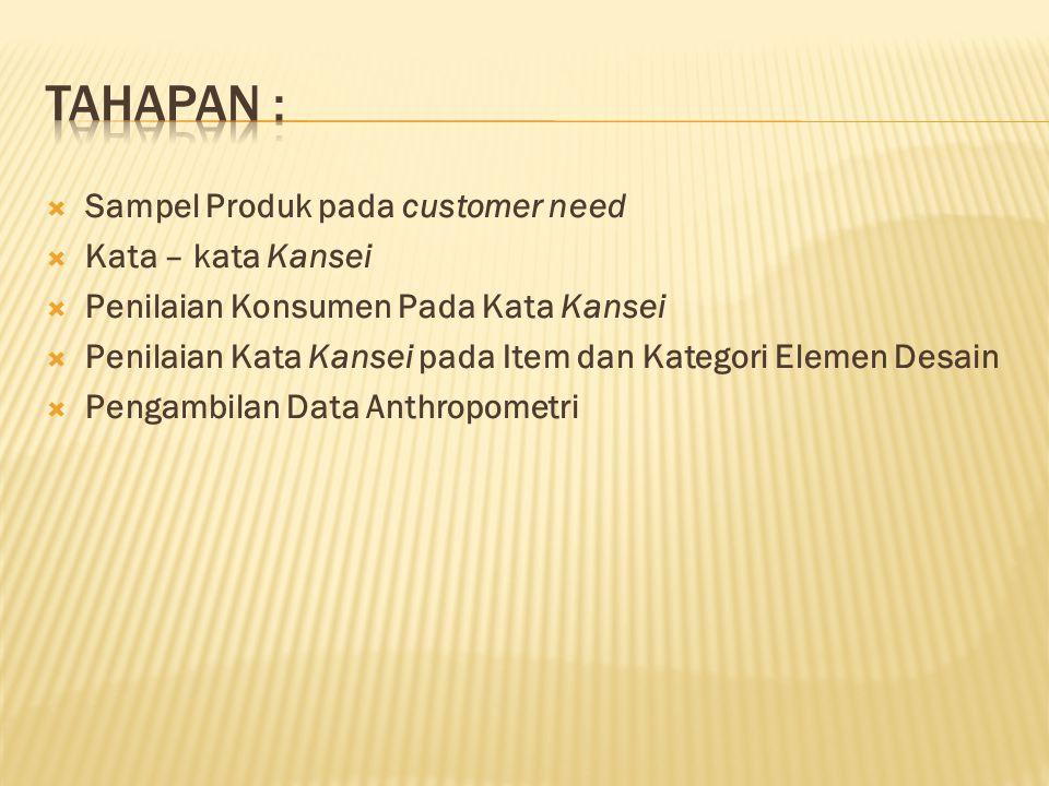  Sampel Produk pada customer need  Kata – kata Kansei  Penilaian Konsumen Pada Kata Kansei  Penilaian Kata Kansei pada Item dan Kategori Elemen Desain  Pengambilan Data Anthropometri