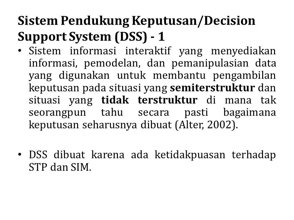 Sistem Pendukung Keputusan/Decision Support System (DSS) - 1 Sistem informasi interaktif yang menyediakan informasi, pemodelan, dan pemanipulasian dat