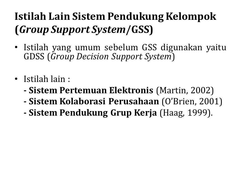 Istilah Lain Sistem Pendukung Kelompok (Group Support System/GSS) Istilah yang umum sebelum GSS digunakan yaitu GDSS (Group Decision Support System) I