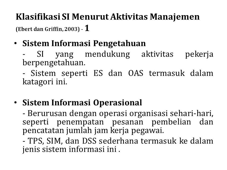 Klasifikasi SI Menurut Aktivitas Manajemen (Ebert dan Griffin, 2003) - 1 Sistem Informasi Pengetahuan - SI yang mendukung aktivitas pekerja berpengeta