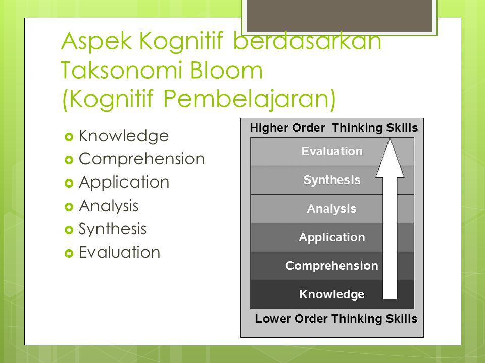 Aspek Kognitif berdasarkan Taksonomi Bloom (Kognitif Pembelajaran)  Knowledge  Comprehension  Application  Analysis  Synthesis  Evaluation