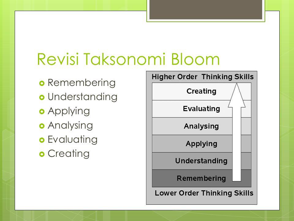 Revisi Taksonomi Bloom  Remembering  Understanding  Applying  Analysing  Evaluating  Creating