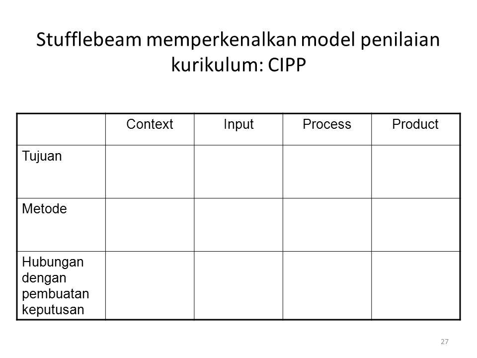27 ContextInputProcessProduct Tujuan Metode Hubungan dengan pembuatan keputusan Stufflebeam memperkenalkan model penilaian kurikulum: CIPP