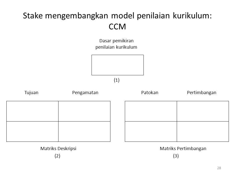 28 Dasar pemikiran penilaian kurikulum TujuanPengamatanPatokanPertimbangan Matriks DeskripsiMatriks Pertimbangan (1) (2)(3) Stake mengembangkan model penilaian kurikulum: CCM