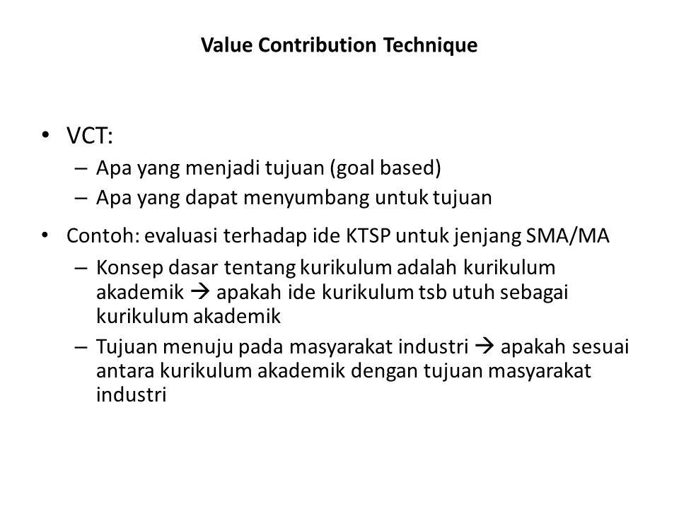 Value Contribution Technique Contoh: mata pelajaran apa yang memberi kontribusi paling besar terhadap tujuan SMA/MA – Apa yang menjadi tujuan SMA/MA – Apa yang bisa menyumbang untuk tujuan (contoh IPA, Bahasa, IPS di mana ketiganya harus berjumlah 100%) – Berapa level yang dimiliki masing-masing unity (contoh IPS kimia, fisika, biologi) yang masing-masing berjumlah 100% – Dievaluasi mana yang paling besar kontribusinya Tujuan SMA/MA IPA Kim BioFis Bahasa Bhs Ind Bhs Asing IPS Geo SejEkoSosAntro