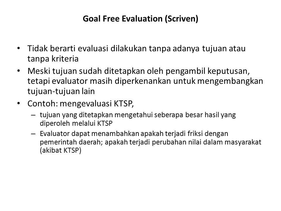 Evaluasi ditujukan untuk menilai pencapaian tujuan-tujuan yang telah ditentukan serta menilai proses pelaksanaan mengajar secara keseluruhan EVALUASI HASIL BELAJAR