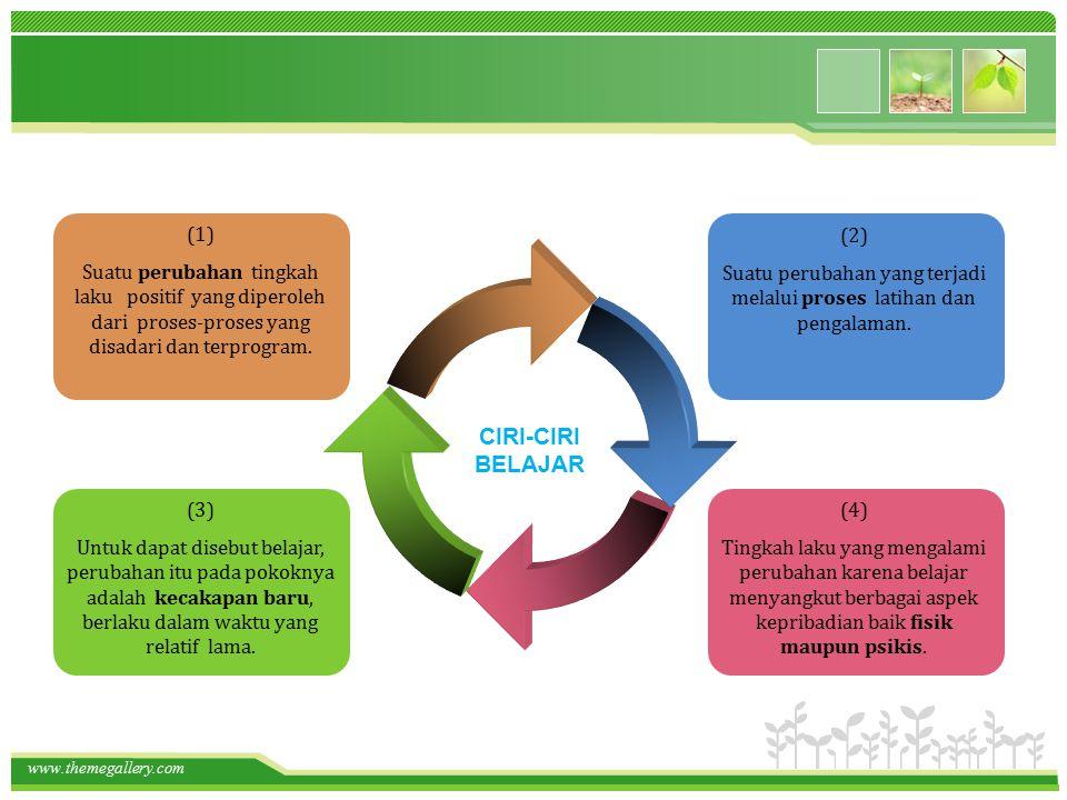www.themegallery.com CIRI-CIRI BELAJAR (1) Suatu perubahan tingkah laku positif yang diperoleh dari proses-proses yang disadari dan terprogram.