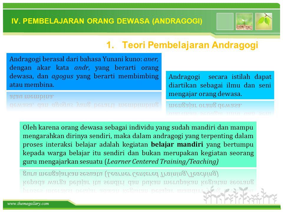 www.themegallery.com 1.Teori Pembelajaran Andragogi IV. PEMBELAJARAN ORANG DEWASA (ANDRAGOGI)