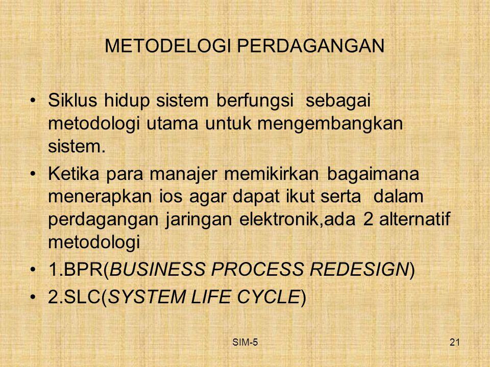 SIM-521 METODELOGI PERDAGANGAN Siklus hidup sistem berfungsi sebagai metodologi utama untuk mengembangkan sistem. Ketika para manajer memikirkan bagai