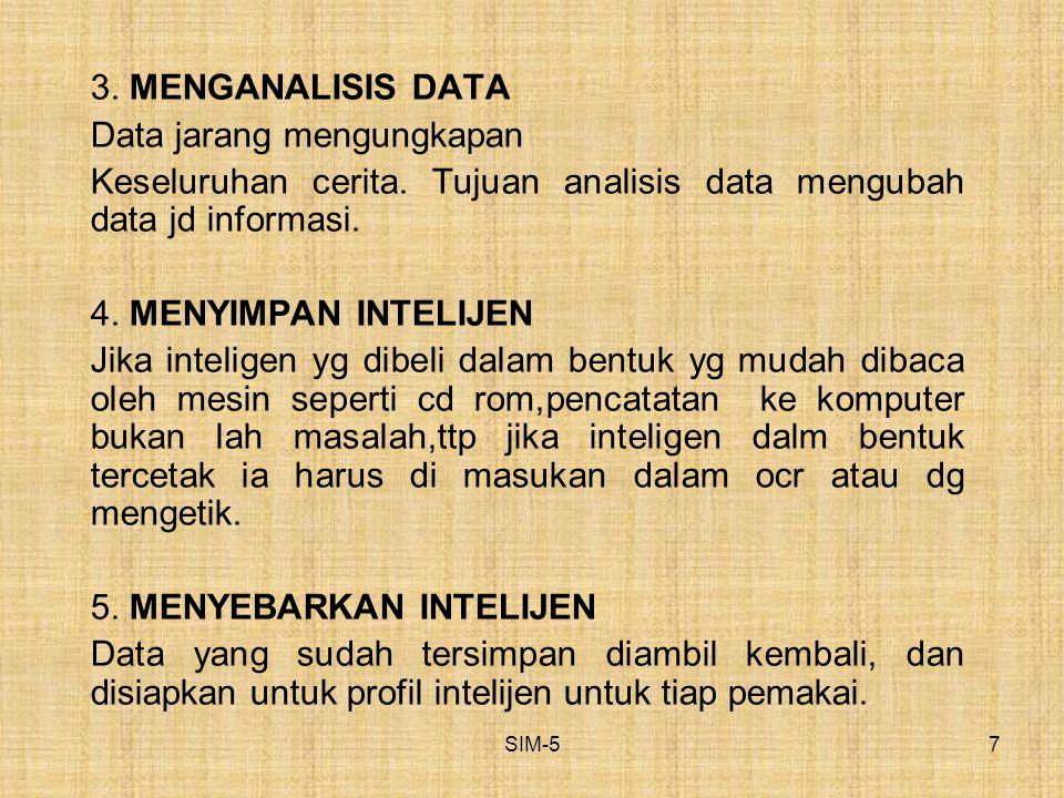 SIM-57 3. MENGANALISIS DATA Data jarang mengungkapan Keseluruhan cerita. Tujuan analisis data mengubah data jd informasi. 4. MENYIMPAN INTELIJEN Jika