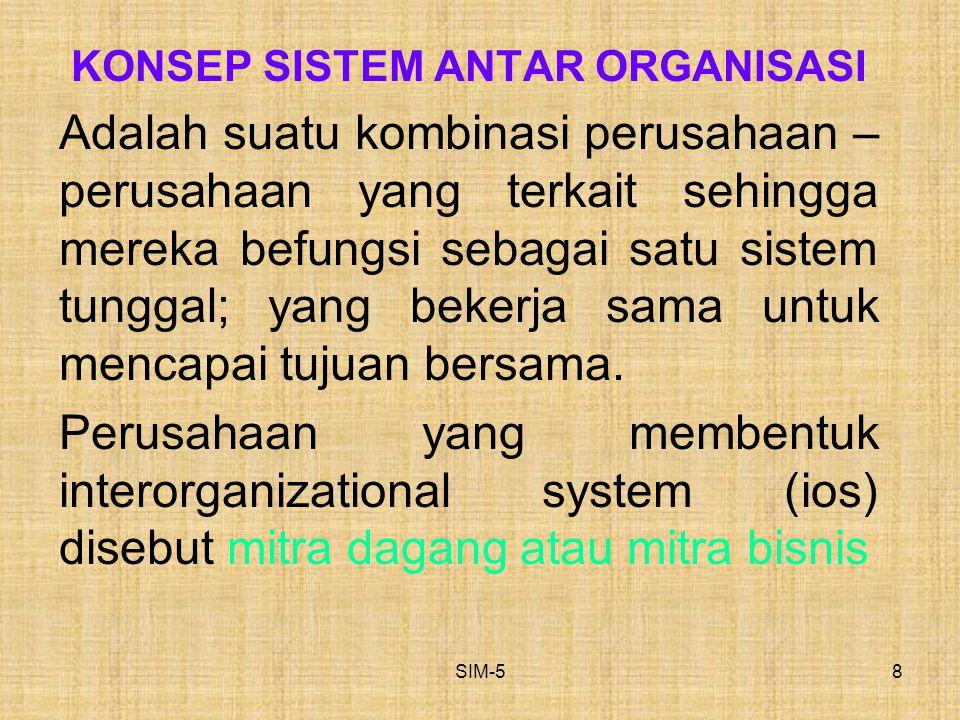 SIM-58 KONSEP SISTEM ANTAR ORGANISASI Adalah suatu kombinasi perusahaan – perusahaan yang terkait sehingga mereka befungsi sebagai satu sistem tunggal