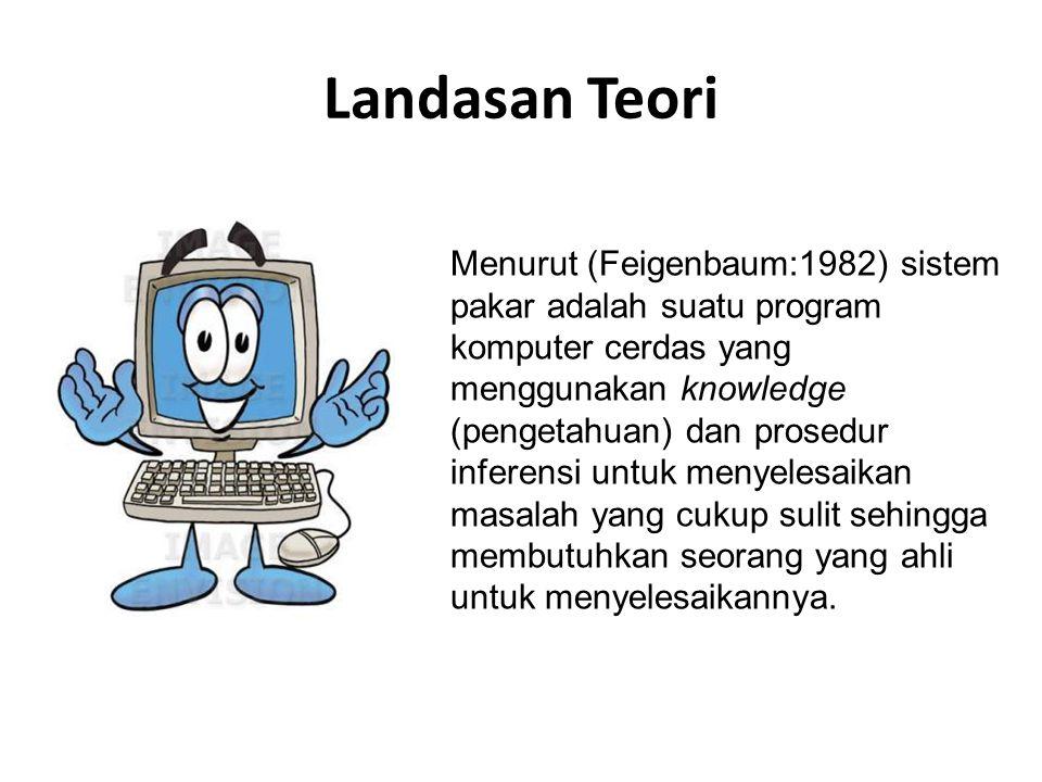Landasan Teori Menurut (Feigenbaum:1982) sistem pakar adalah suatu program komputer cerdas yang menggunakan knowledge (pengetahuan) dan prosedur infer