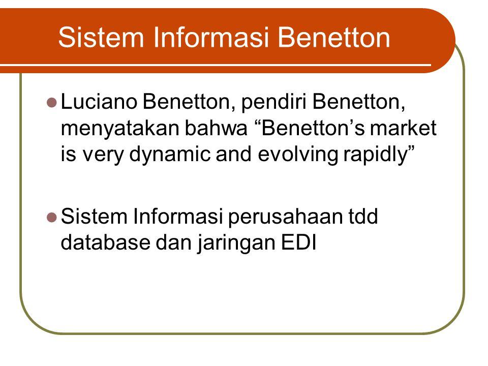 Sistem Informasi Pemasaran Manajer Pemasaran dan Pengguna Informasi Lainnya AnalisisPerencanaanImplementasiOrganisasiPengendalian Menilai Kebutuhan In
